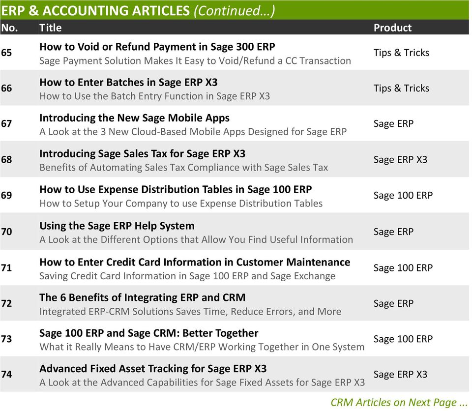 Tax Compliance with Sage Sales Tax How to Use Expense Distribution Tables in ERP How to Setup Your Company to use Expense Distribution Tables Using the Help System A Look at the Different Options