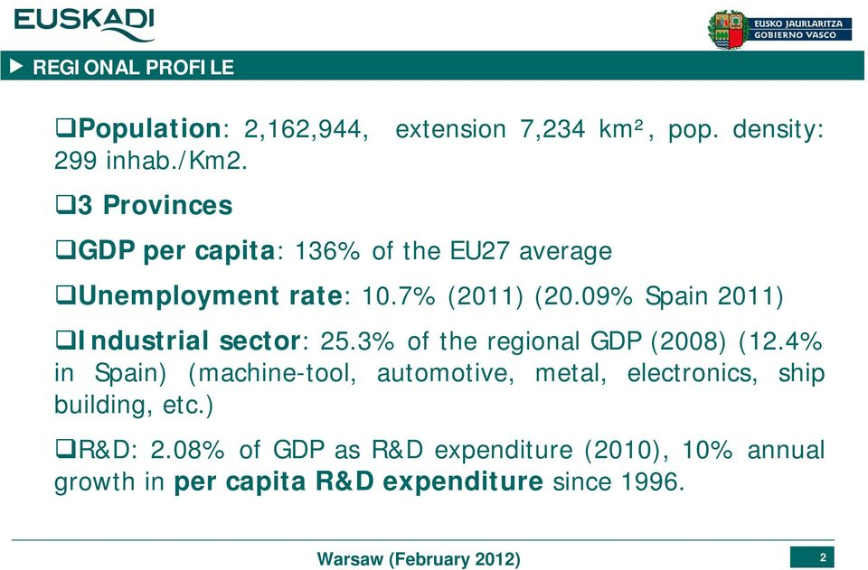 09% Spain 2011) Industrial sector: 25.3% of the regional GDP (2008) (12.