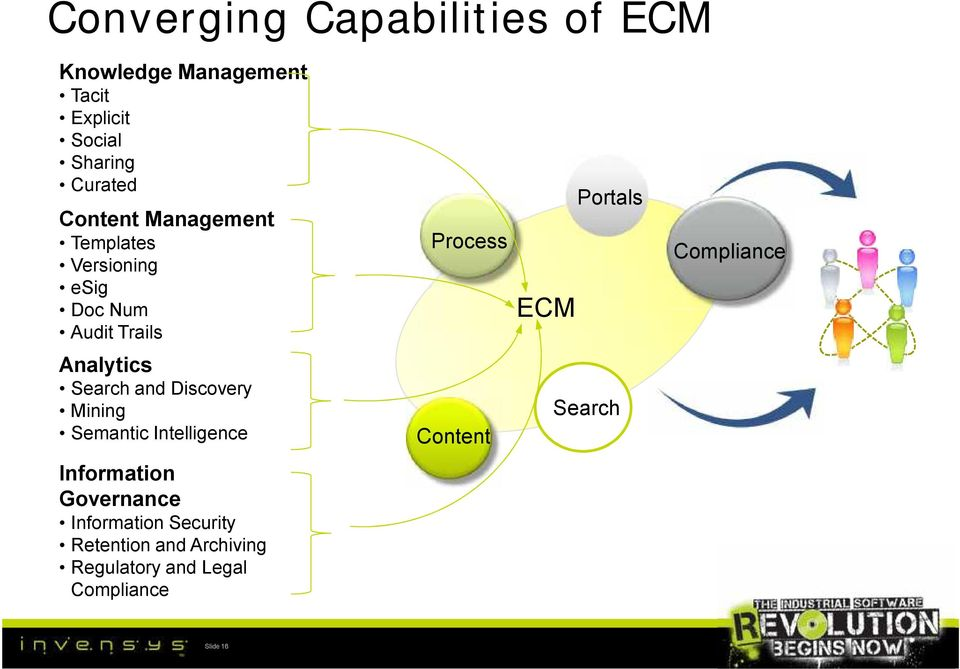 ECM Analytics Search and Discovery Mining Semantic Intelligence Information Governance