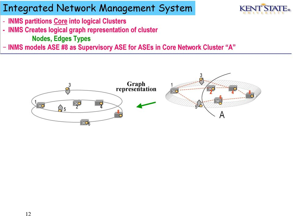 cluster Nodes, Edges Types INMS models ASE #8 as Supervisory ASE for