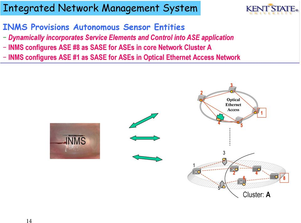 ASE #8 as SASE for ASEs in core Network Cluster A INMS configures ASE #1 as SASE for ASEs