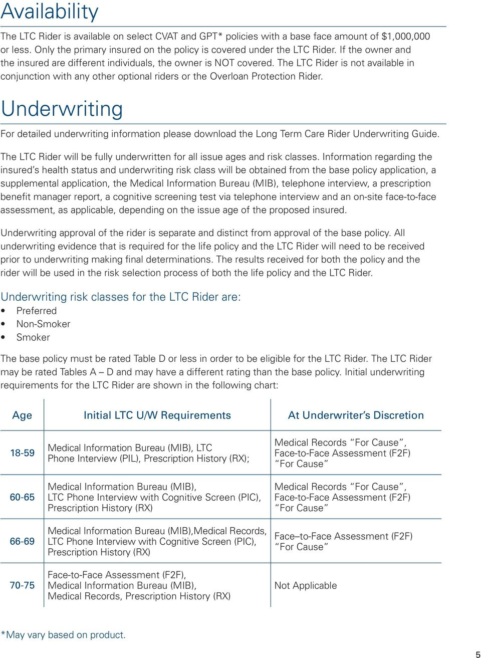 Underwriting For detailed underwriting information please download the Long Term Care Rider Underwriting Guide. The LTC Rider will be fully underwritten for all issue ages and risk classes.