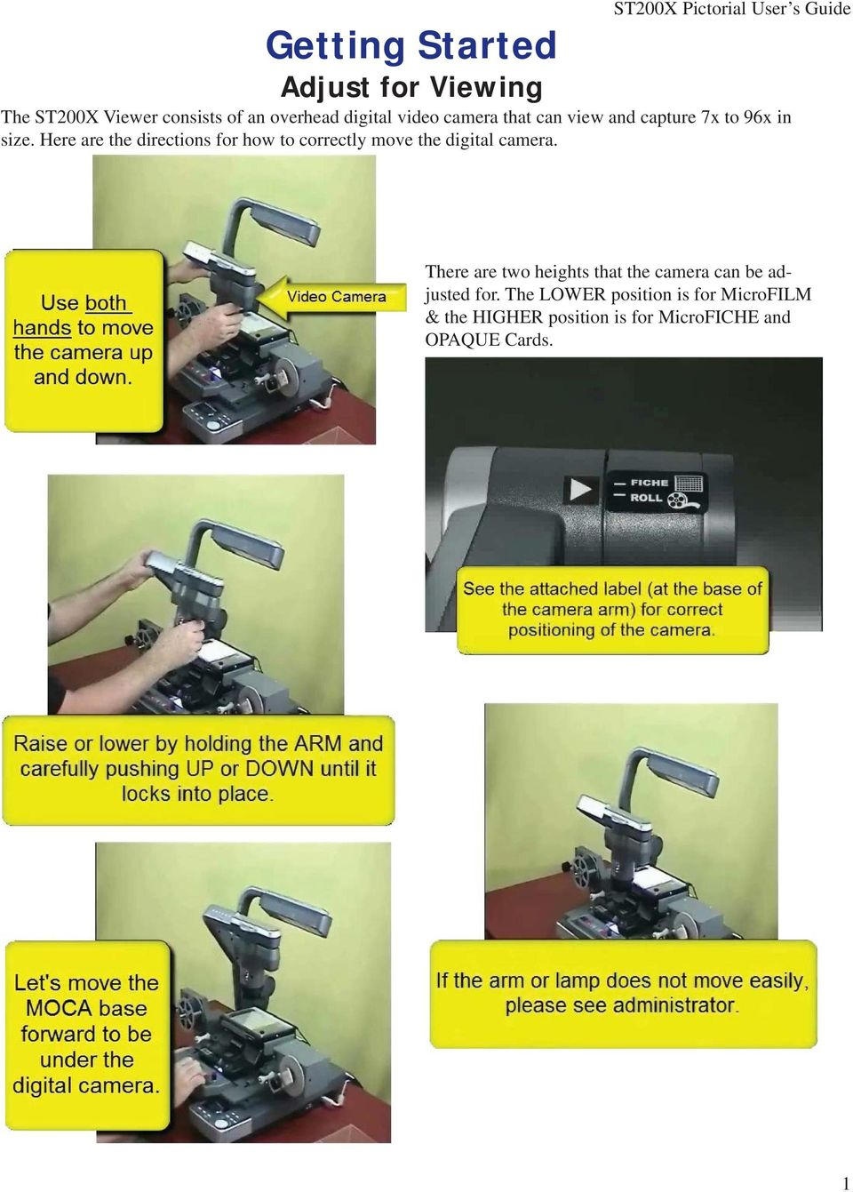 Here are the directions for how to correctly move the digital camera.