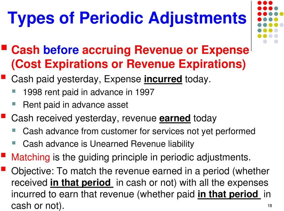performed Cash advance is Unearned Revenue liability Matching is the guiding principle in periodic adjustments.