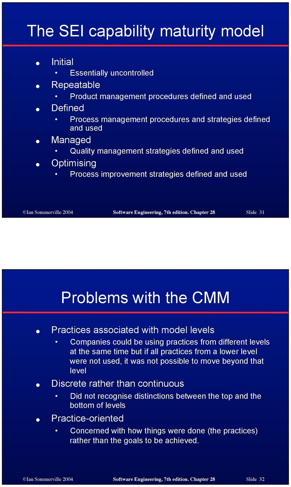 Chapter 28 Slide 31 Problems with the CMM Practices associated with model levels Companies could be using practices from different levels at the same time but if all practices from a lower level were