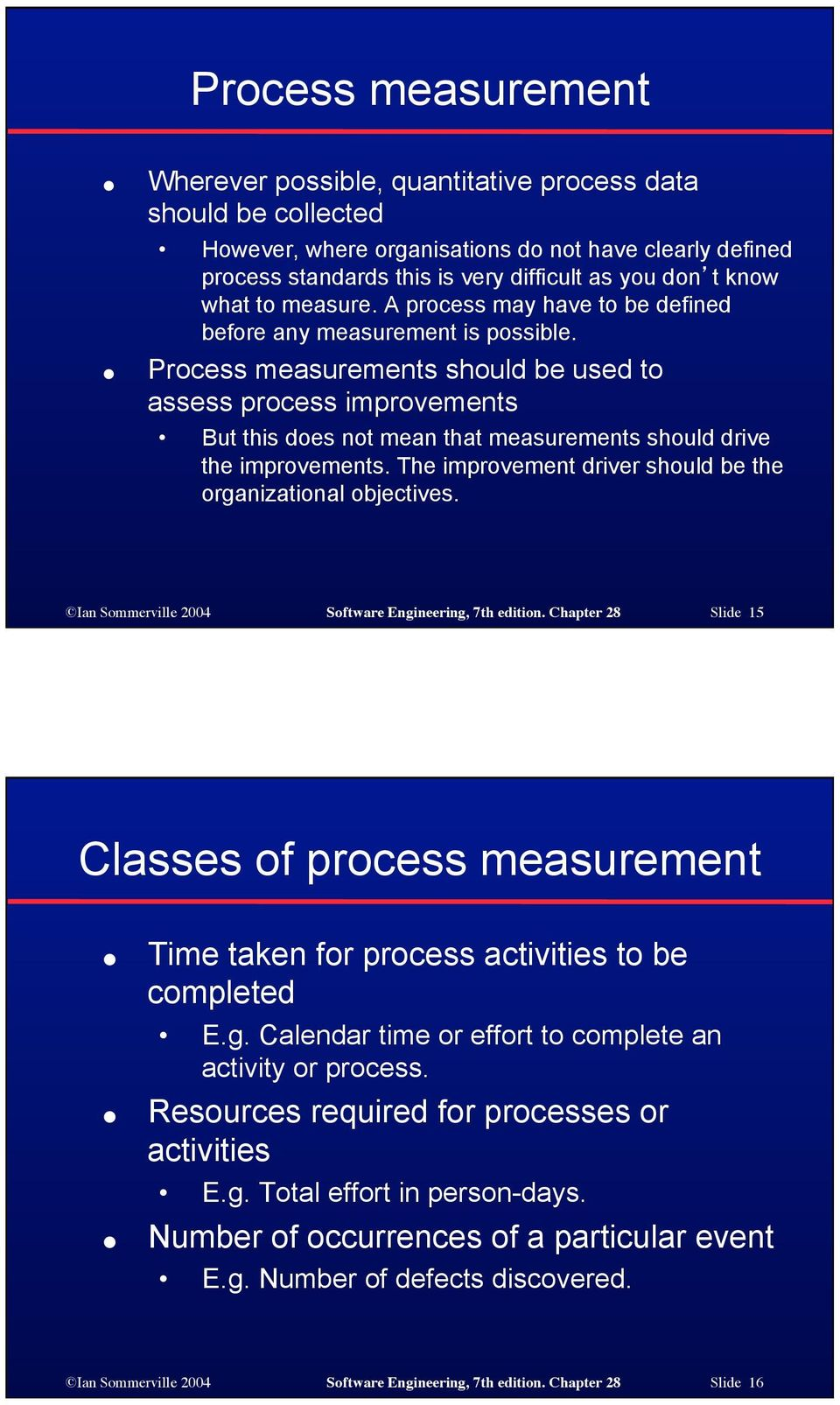 Process measurements should be used to assess process improvements But this does not mean that measurements should drive the improvements.