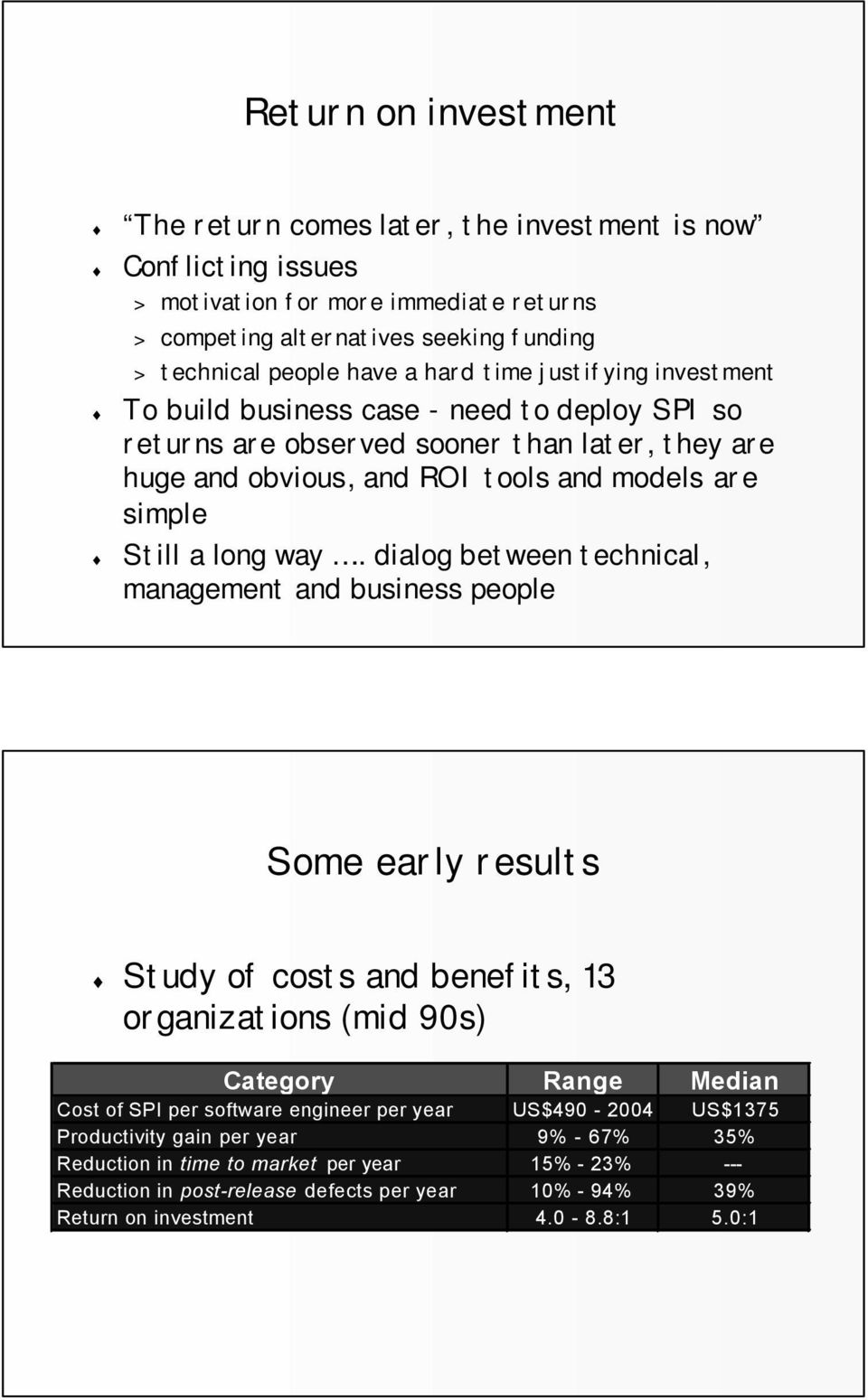 . dialog between technical, management and business people Some early results Study of costs and benefits, 13 organizations (mid 90s) Category Range Median Cost of SPI per software engineer per year
