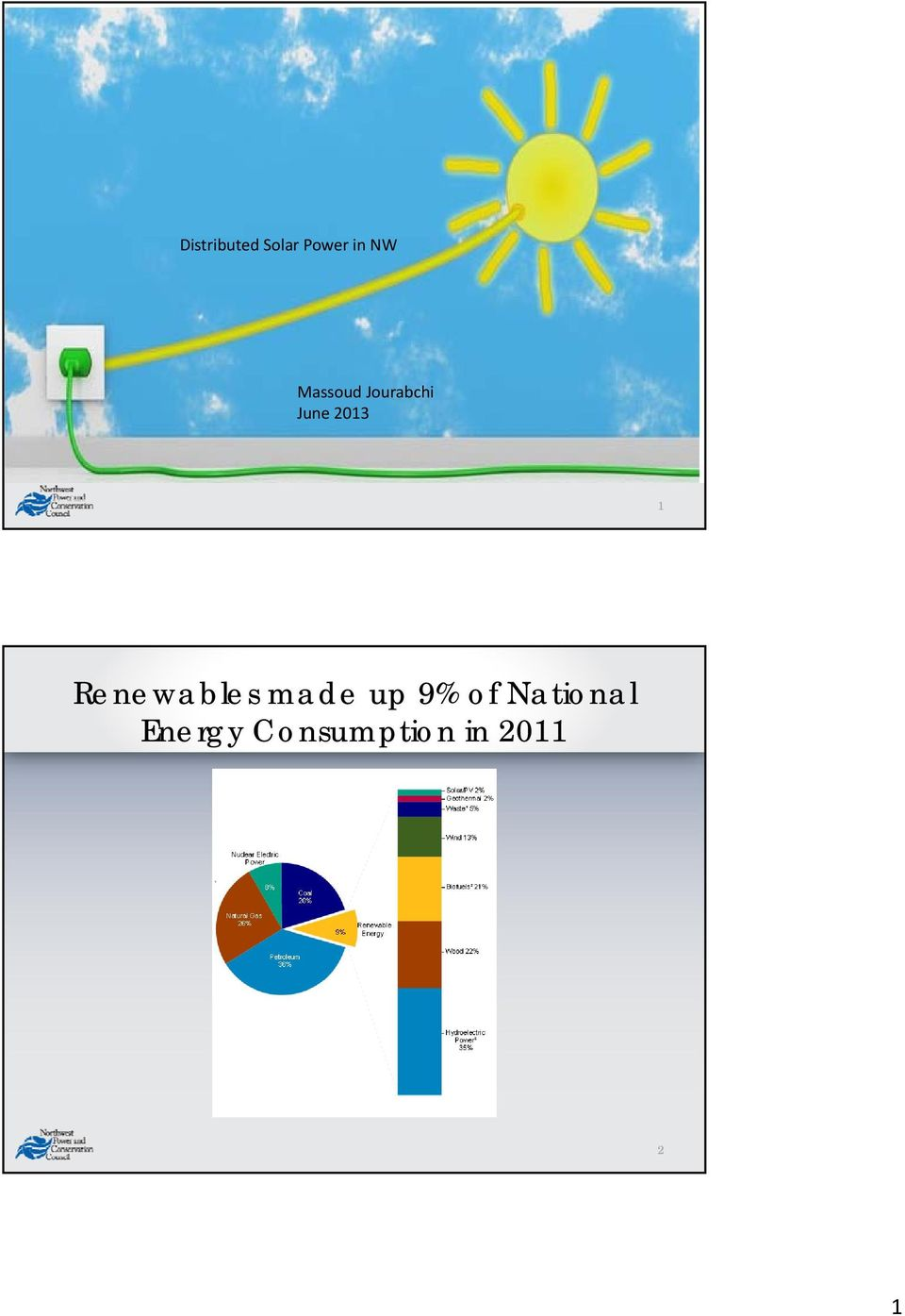 June 2013 1 Renewables made up 9% of