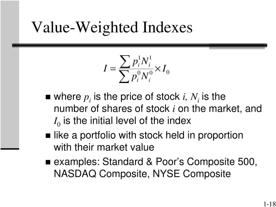 initial level of the index like a portfolio with stock held in proportion with their