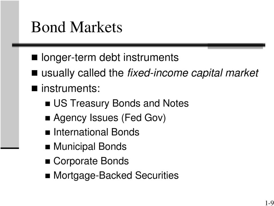 Bonds and Notes Agency Issues (Fed Gov) International