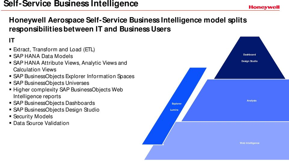 BusinessObjects Explorer Information Spaces SAP BusinessObjects Universes Higher complexity SAP BusinessObjects Web Intelligence reports SAP