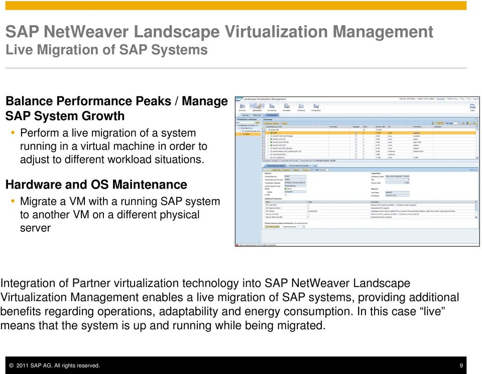 Hardware and OS Maintenance Migrate a VM with a running SAP system to another VM on a different physical server Integration of Partner virtualization technology into