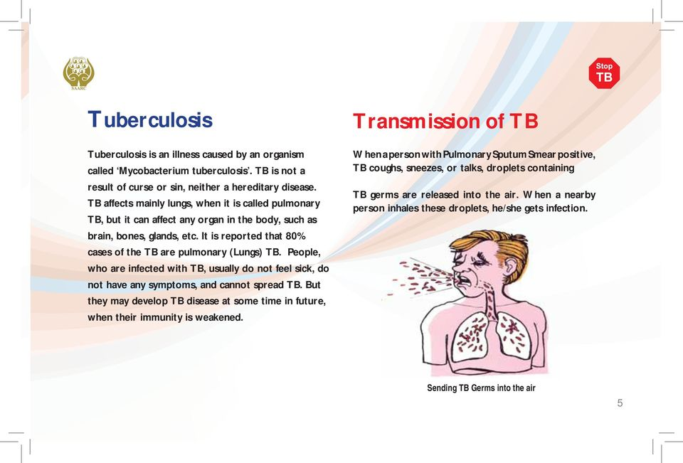 People, who are infected with TB, usually do not feel sick, do not have any symptoms, and cannot spread TB. But they may develop TB disease at some time in future, when their immunity is weakened.