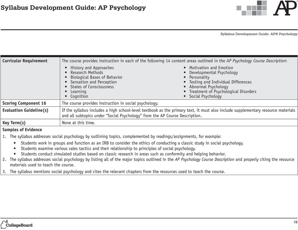 The syllabus addresses social psychology by outlining topics, complemented by readings/assignments, for example: Students work in groups and function as an IRB to consider the ethics of conducting a