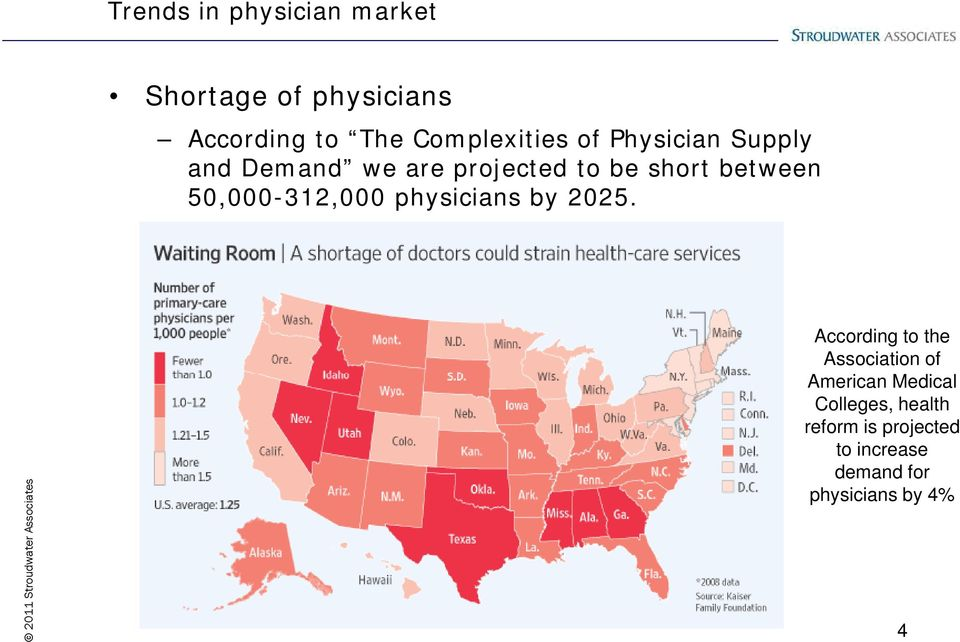 between 50,000-312,000 physicians by 2025.
