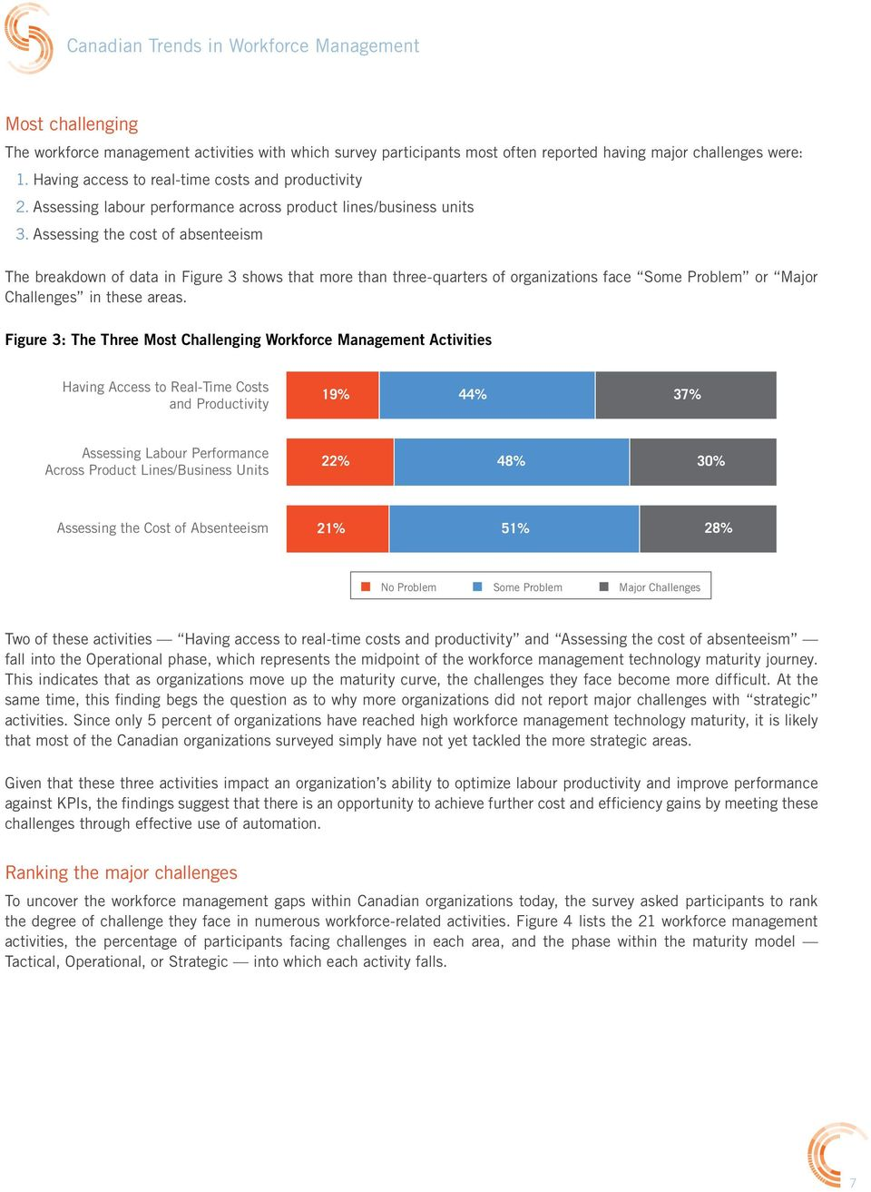 Assessing the cost of absenteeism The breakdown of data in Figure 3 shows that more than three-quarters of organizations face Some Problem or Major Challenges in these areas.