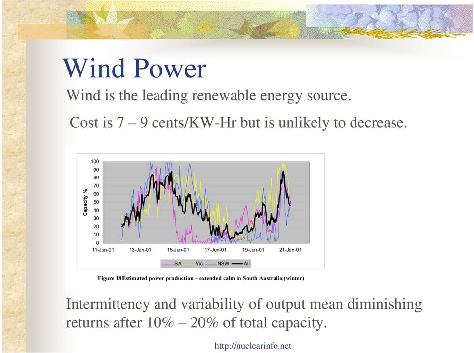 Cost is 7 9 cents/kw-hr but is unlikely to decrease.