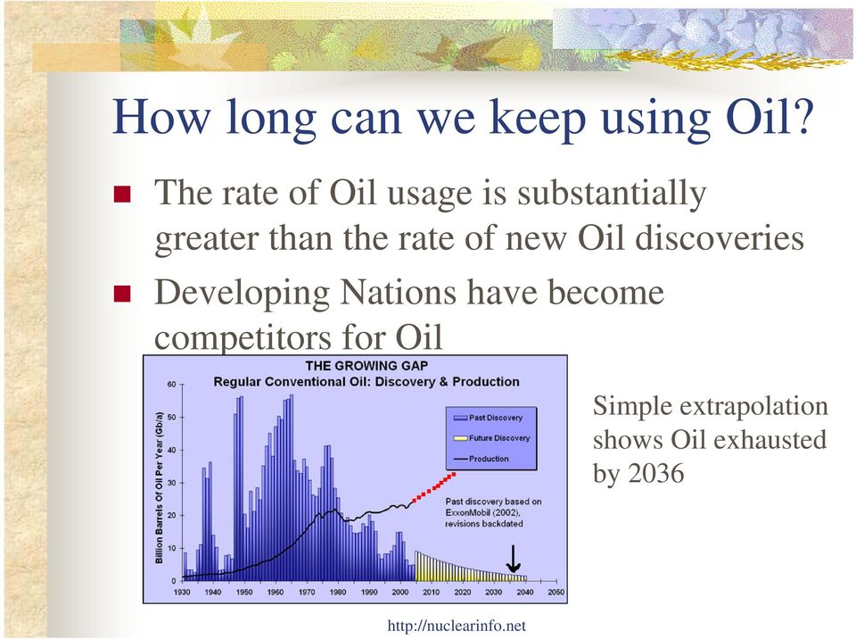 the rate of new Oil discoveries Developing Nations
