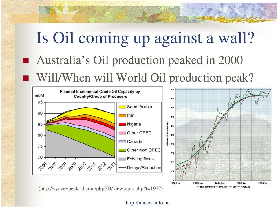 Will/When will World Oil production peak?