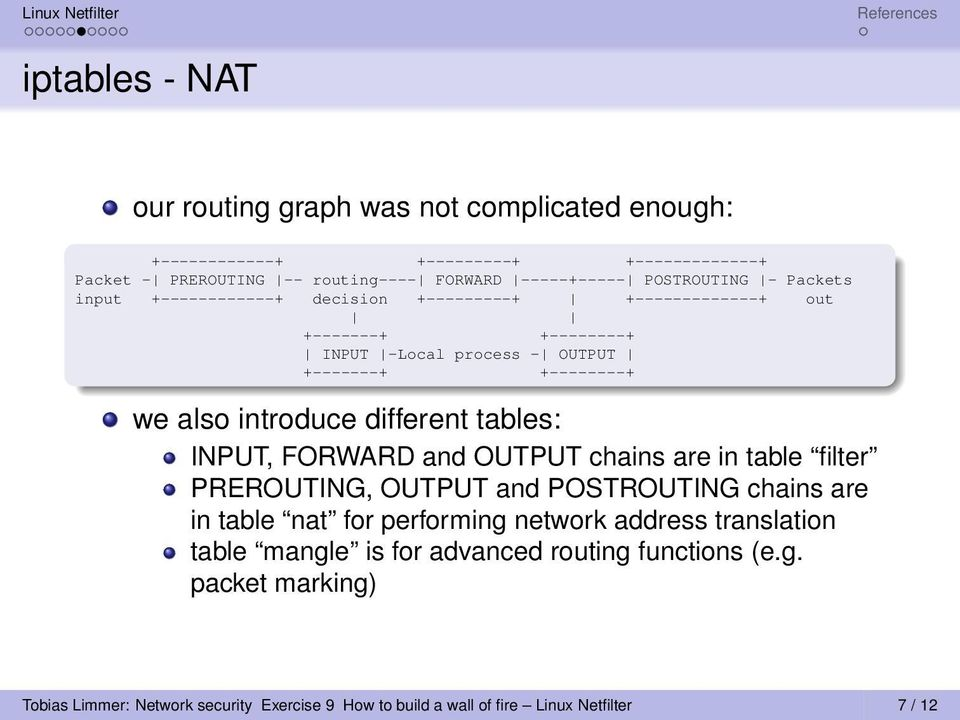 introduce different tables: INPUT, FORWARD and OUTPUT chains are in table filter PREROUTING, OUTPUT and POSTROUTING chains are in table nat for performing network
