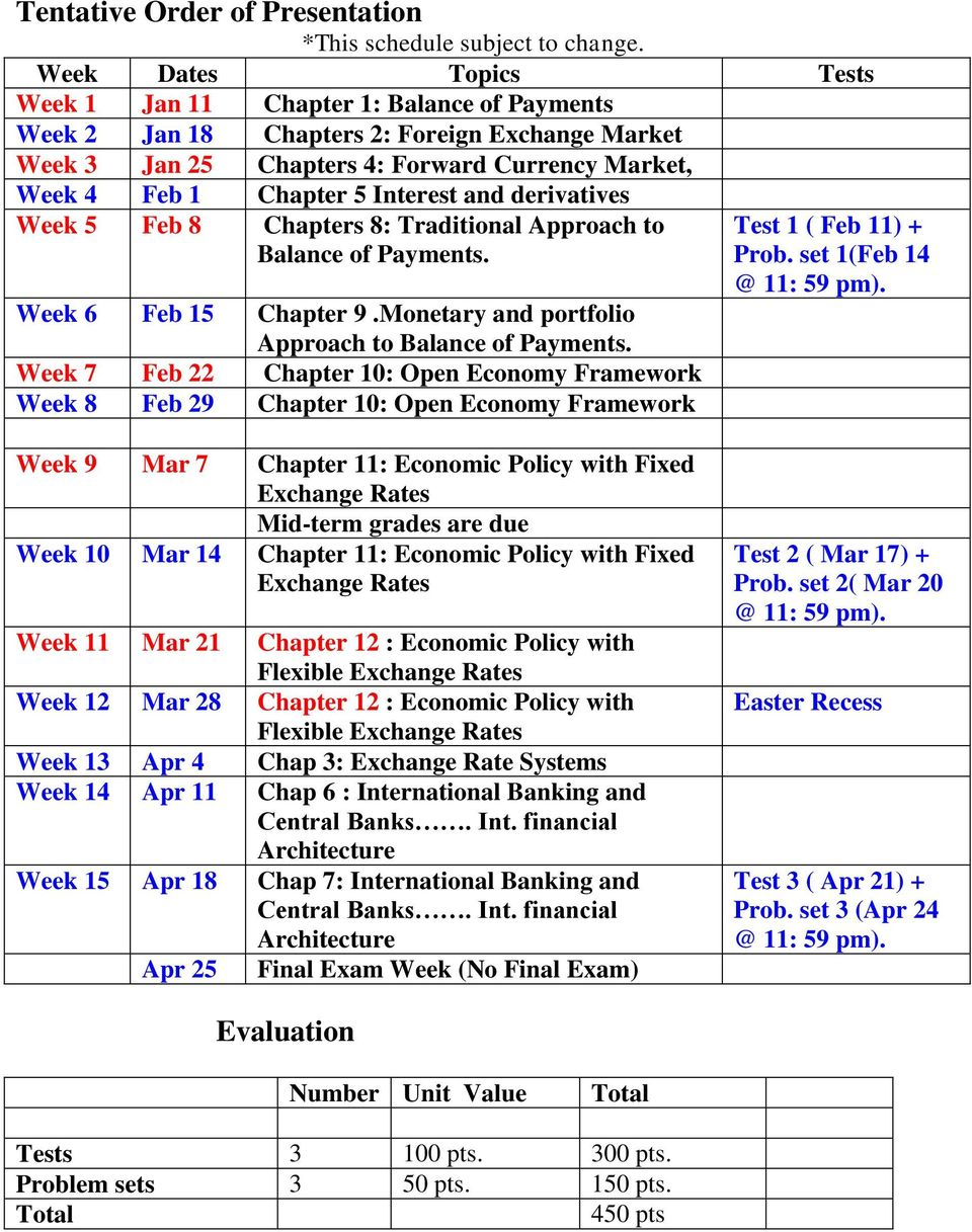 Interest and derivatives Week 5 Feb 8 Chapters 8: Traditional Approach to Balance of Payments. Week 6 Feb 15 Chapter 9.Monetary and portfolio Approach to Balance of Payments.