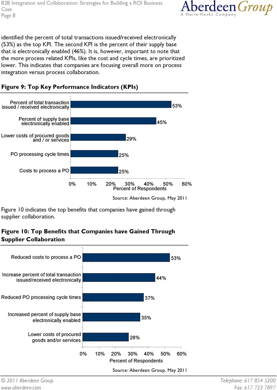 This indicates that companies are focusing overall more on process integration versus process collaboration.