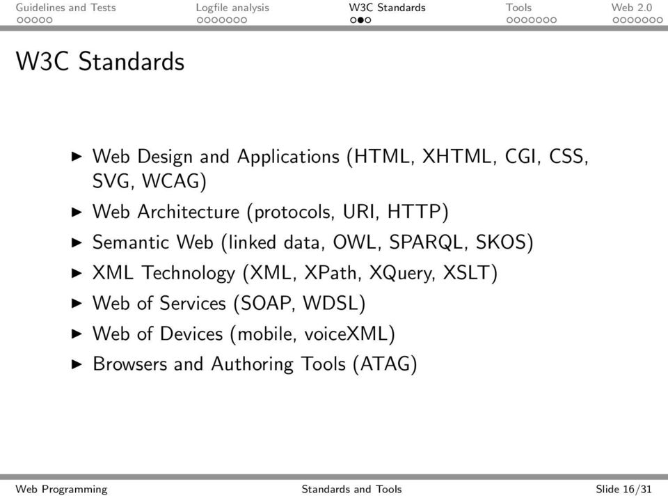 Technology (XML, XPath, XQuery, XSLT) Web of Services (SOAP, WDSL) Web of Devices