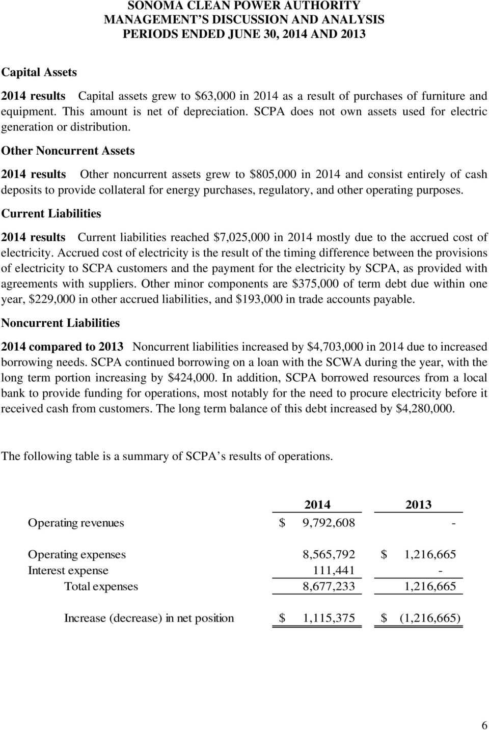 Other Noncurrent Assets 2014 results Other noncurrent assets grew to $805,000 in 2014 and consist entirely of cash deposits to provide collateral for energy purchases, regulatory, and other operating