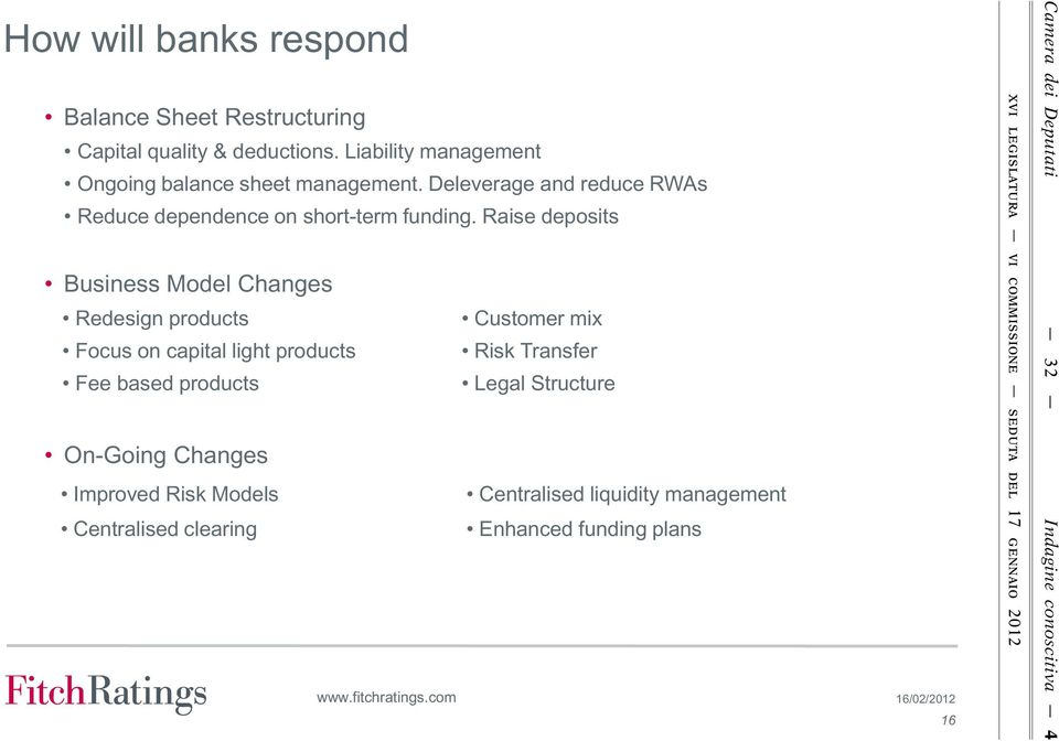 Raise deposits Business Model Changes Redesign products Customer mix Focus on capital light products Risk Transfer Fee based