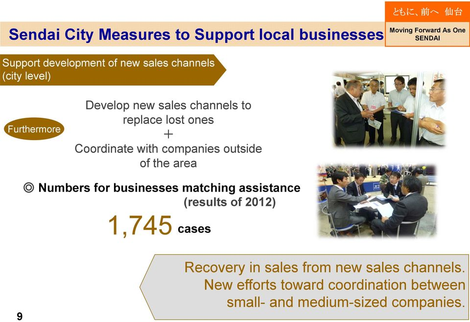 outside of the area Numbers for businesses matching assistance (results of 2012) 1,745 cases 9