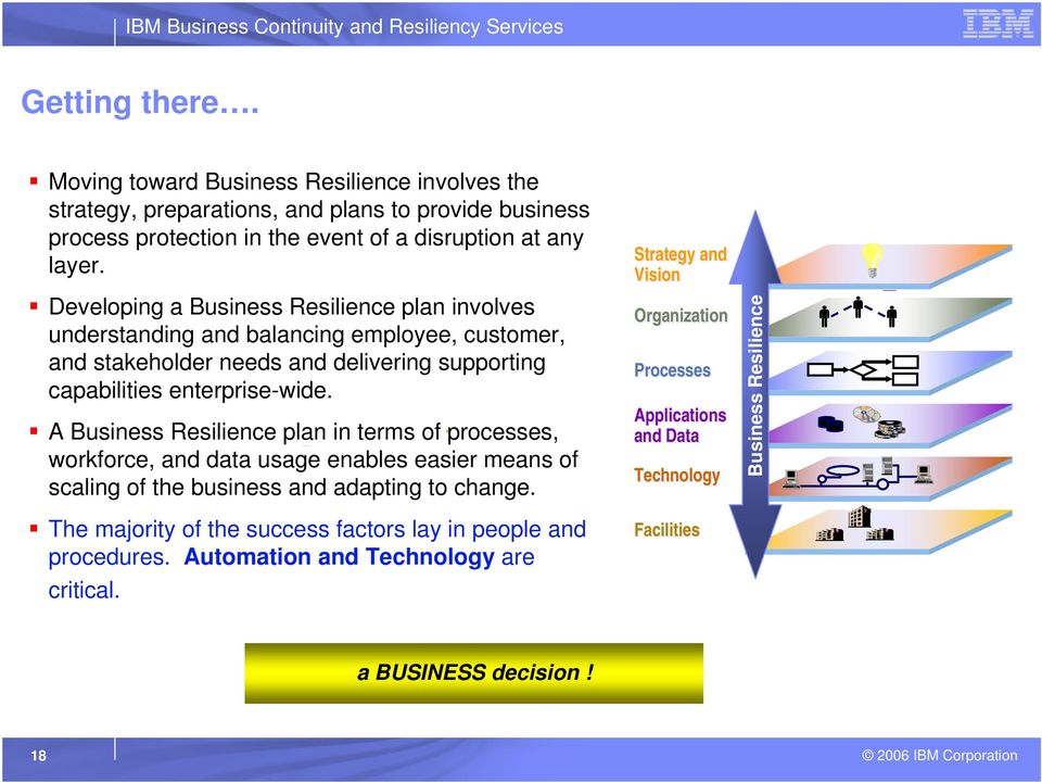 A Business Resilience plan in terms of processes, workforce, and data usage enables easier means of scaling of the business and adapting to change.