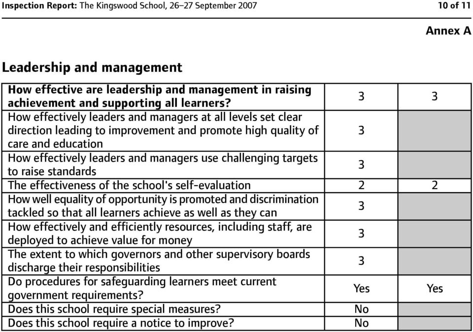 targets to raise standards The effectiveness of the school's self-evaluation How well equality of opportunity is promoted and discrimination tackled so that all learners achieve as well as they can