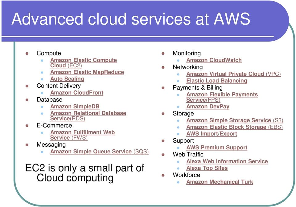 Amazon CloudWatch Networking Amazon Virtual Private Cloud (VPC) Elastic Load Balancing Payments & Billing Amazon Flexible Payments Service(FPS) Amazon DevPay Storage Amazon Simple