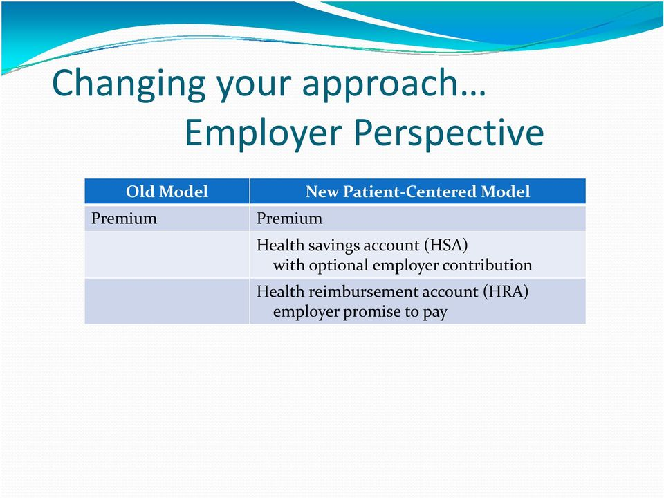 savings account (HSA) with optional employer