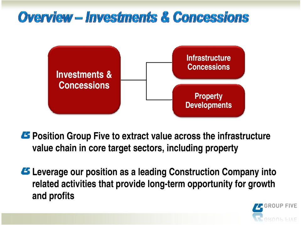 sectors, including property Leverage our position as a leading Construction ti