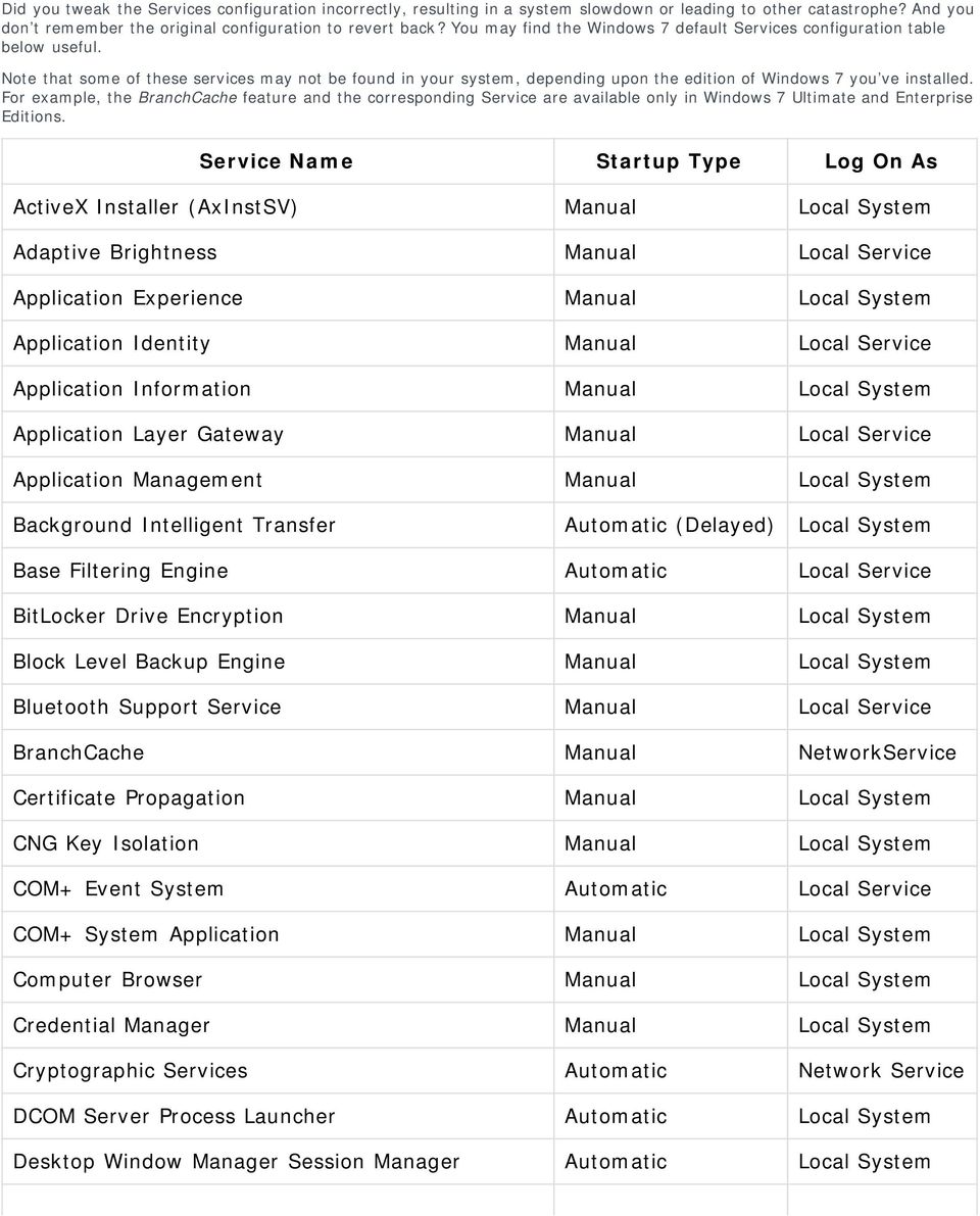 Note that some of these services may not be found in your system, depending upon the edition of Windows 7 you ve installed.