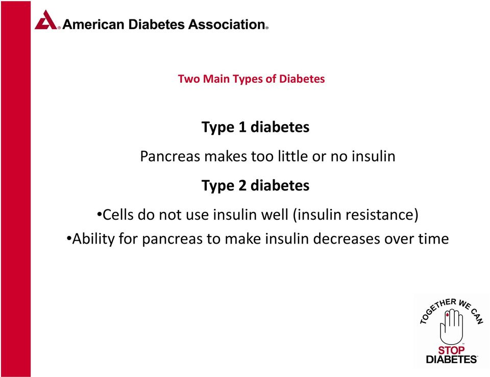 Cells do not use insulin well (insulin resistance)