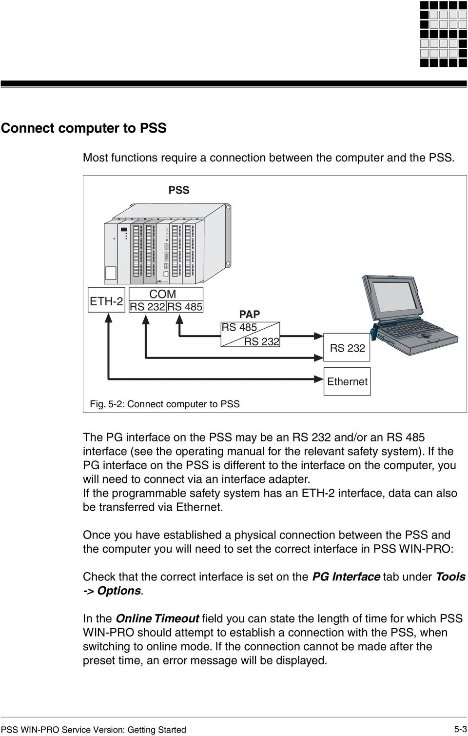If the PG interface on the PSS is different to the interface on the computer, you will need to connect via an interface adapter.