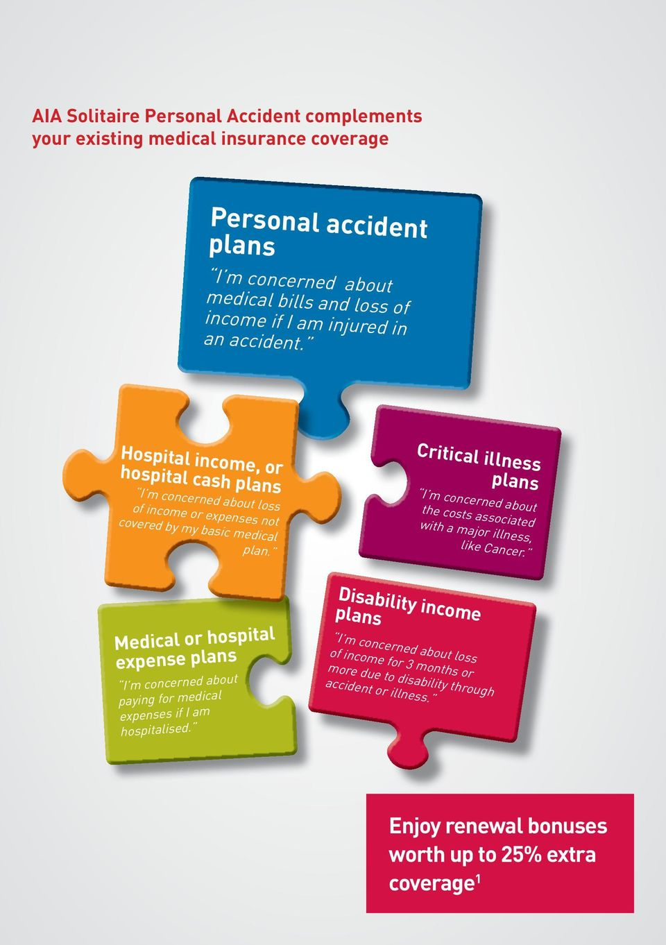 Critical illness plans I m concerned about the costs associated with a major illness, like Cancer.