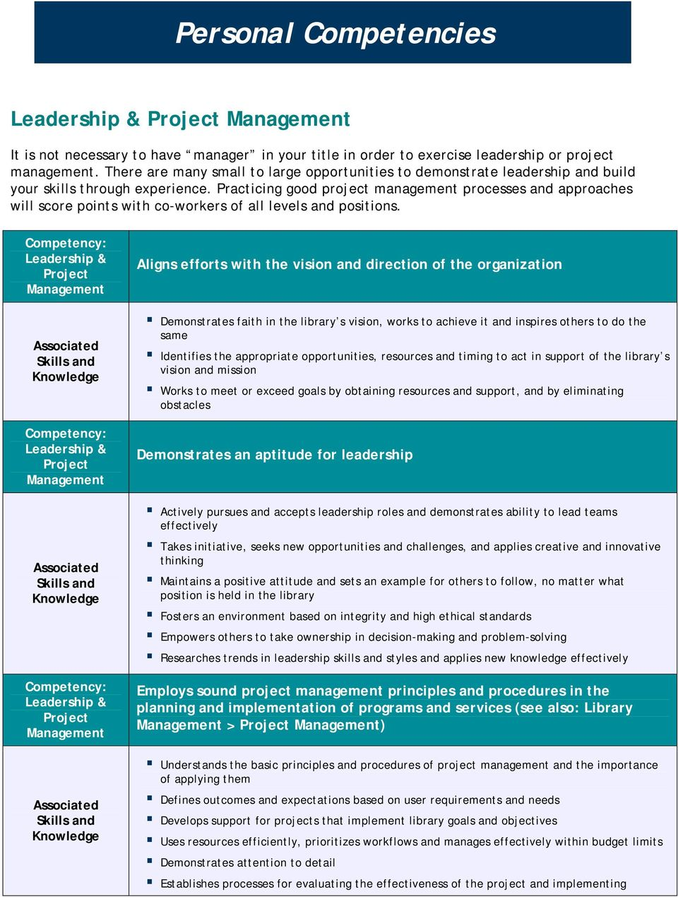 Practicing good project management processes and approaches will score points with co-workers of all levels and positions.