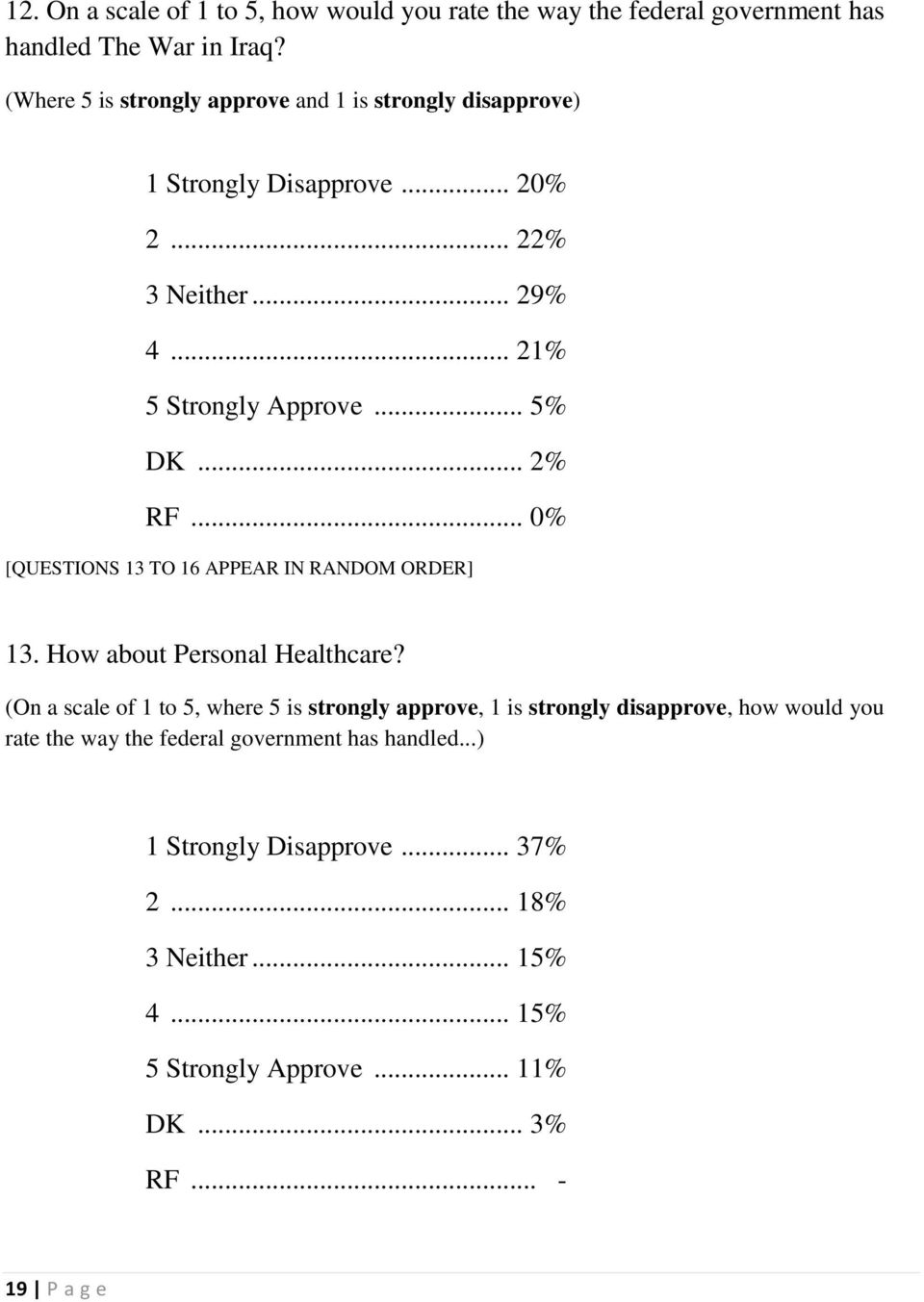.. 2% [QUESTIONS 13 TO 16 APPEAR IN RANDOM ORDER] 13. How about Personal Healthcare?