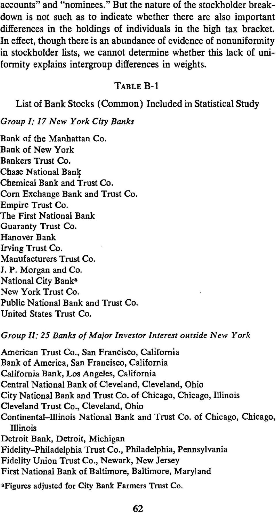 TABLE B-i List of Bank Stocks (Common) Included in Statistical Study Group 1: 17 New York City Banks Bank of the Manhattan Co. Bank of New York Bankers Trust Co.