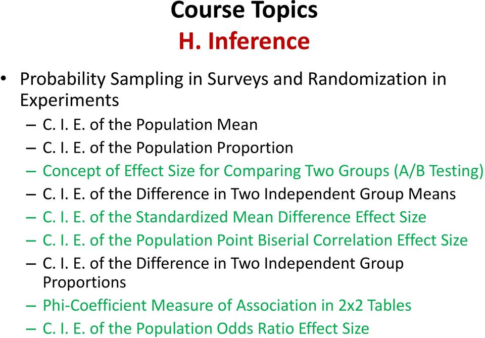 I. E. of the Difference in Two Independent Group Means C. I. E. of the Standardized Mean Difference Effect Size C. I. E. of the Population Point Biserial Correlation Effect Size C.