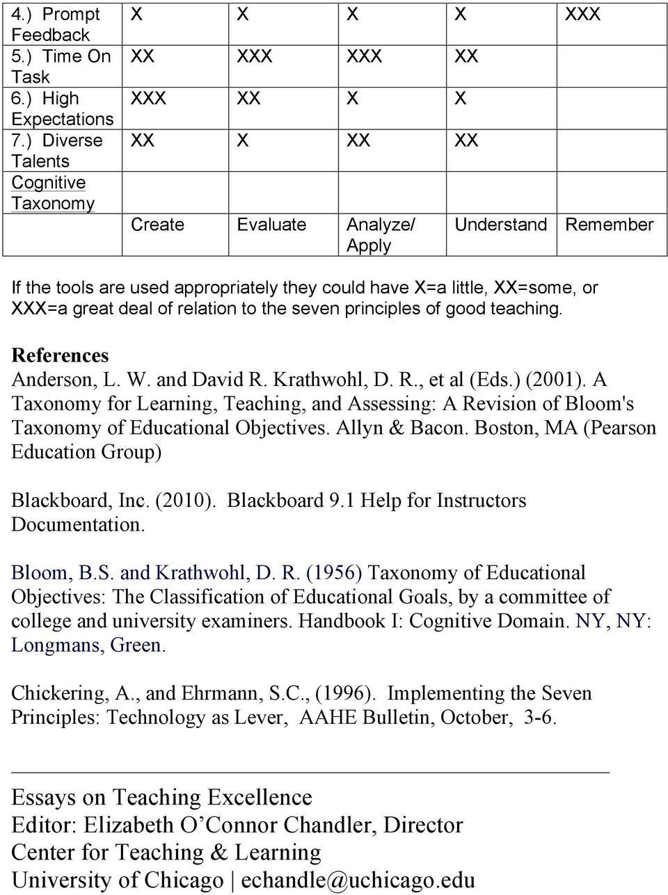 XX=some, or XXX=a great deal of relation to the seven principles of good teaching. References Anderson, L. W. and David R. Krathwohl, D. R., et al (Eds.) (2001).
