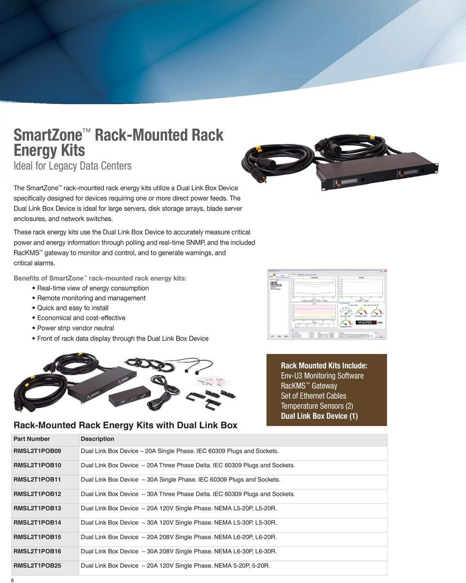 These rack energy kits use the Dual Link Box Device to accurately measure critical power and energy information through polling and real-time SNMP, and the included RacKMS gateway to monitor and