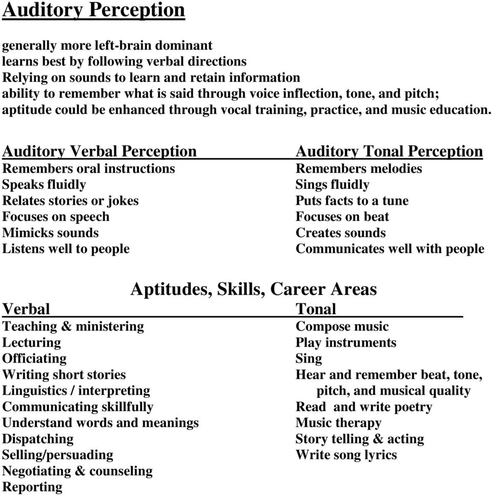 Auditory Verbal Perception Remembers oral instructions Speaks fluidly Relates stories or jokes Focuses on speech Mimicks sounds Listens well to people Auditory Tonal Perception Remembers melodies