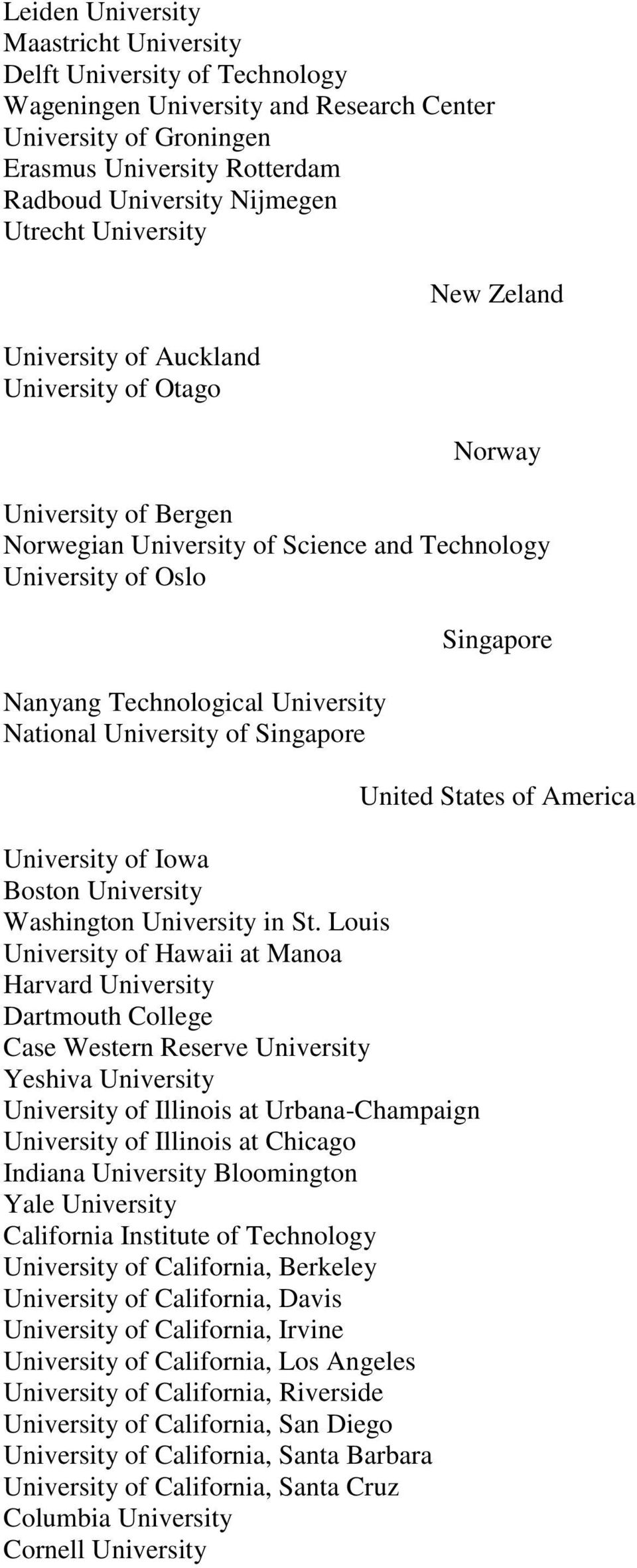 National University of Singapore University of Iowa Boston University Washington University in St.