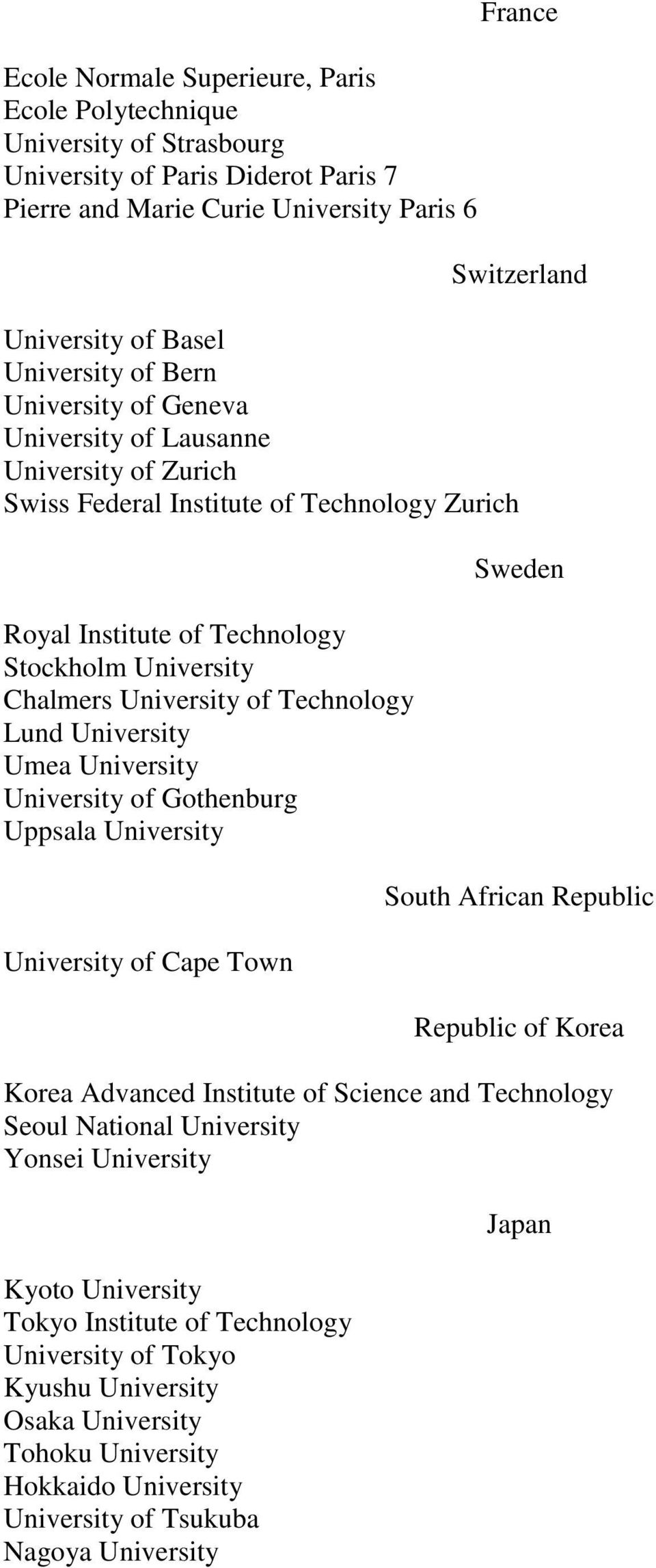 of Technology Lund University Umea University University of Gothenburg Uppsala University University of Cape Town Sweden South African Republic Republic of Korea Korea Advanced Institute of Science