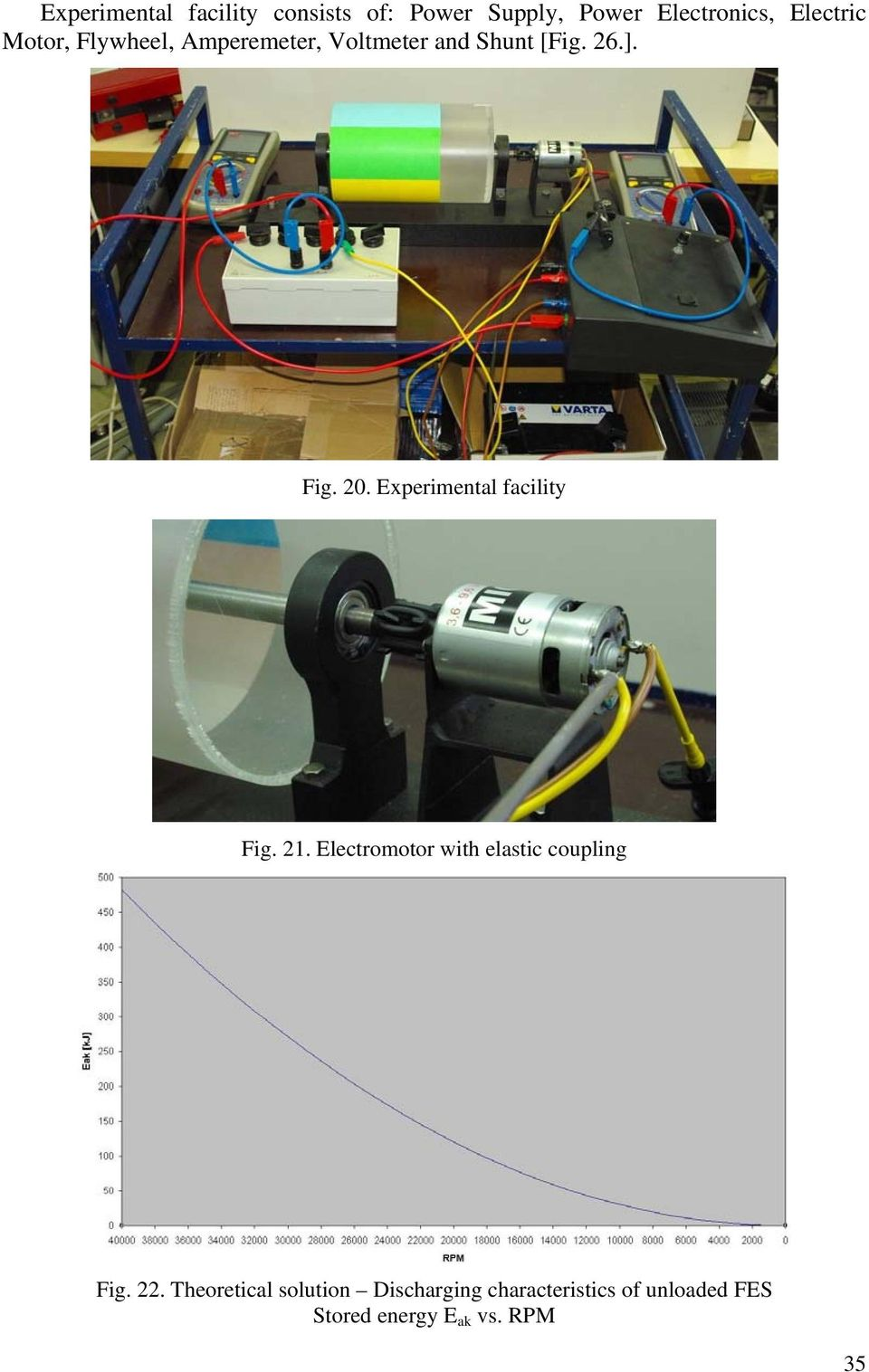 Experimental facility Fig. 21. Electromotor with elastic coupling Fig. 22.