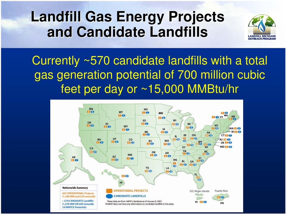 with a total gas generation potential of 700